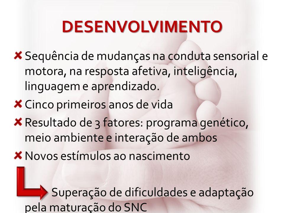 DESENVOLVIMENTO Sequência de mudanças na conduta sensorial e motora, na resposta afetiva, inteligência, linguagem e aprendizado.