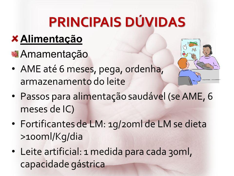 PRINCIPAIS DÚVIDAS Alimentação Amamentação