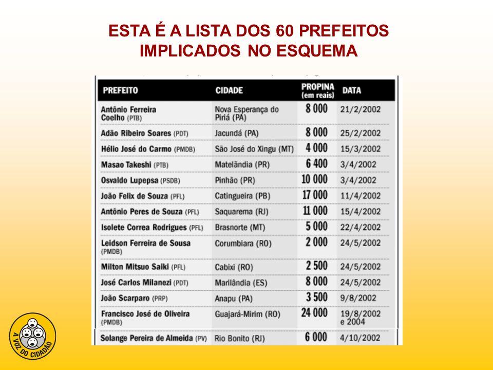 ESTA É A LISTA DOS 60 PREFEITOS IMPLICADOS NO ESQUEMA