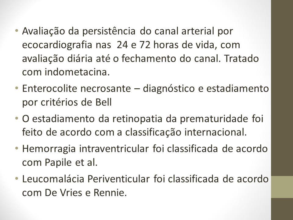 Avaliação da persistência do canal arterial por ecocardiografia nas 24 e 72 horas de vida, com avaliação diária até o fechamento do canal. Tratado com indometacina.