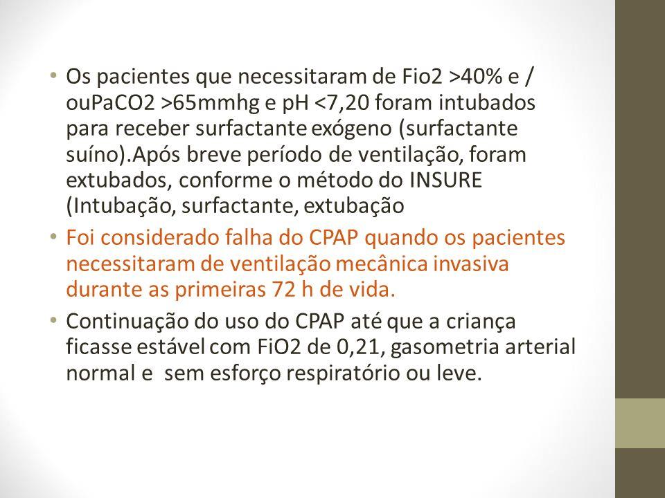 Os pacientes que necessitaram de Fio2 >40% e / ouPaCO2 >65mmhg e pH <7,20 foram intubados para receber surfactante exógeno (surfactante suíno).Após breve período de ventilação, foram extubados, conforme o método do INSURE (Intubação, surfactante, extubação
