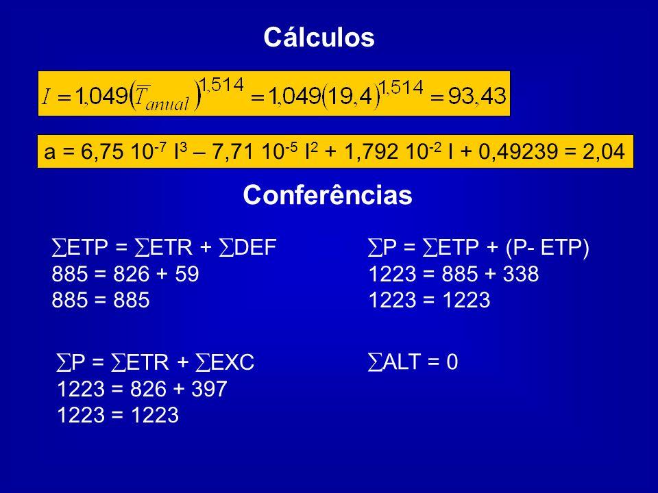 Cálculos Conferências