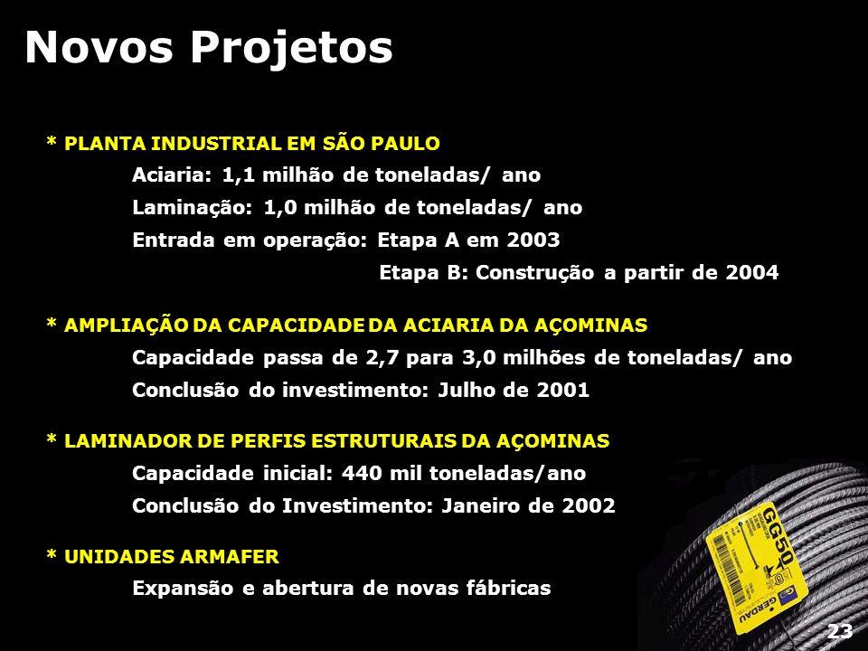 Novos Projetos Aciaria: 1,1 milhão de toneladas/ ano