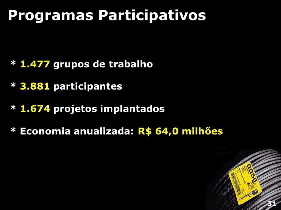 Programas Participativos