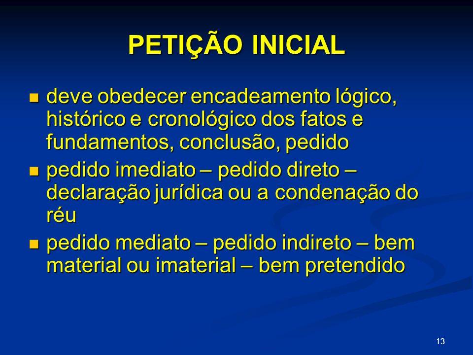PETIÇÃO INICIAL deve obedecer encadeamento lógico, histórico e cronológico dos fatos e fundamentos, conclusão, pedido.