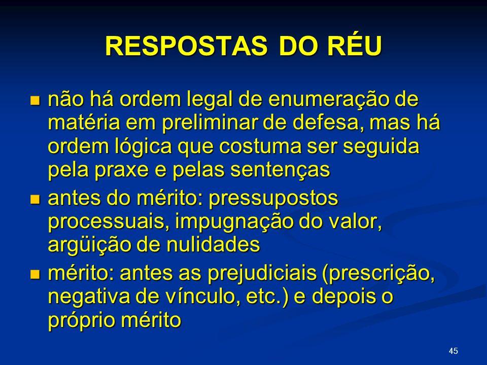 RESPOSTAS DO RÉU