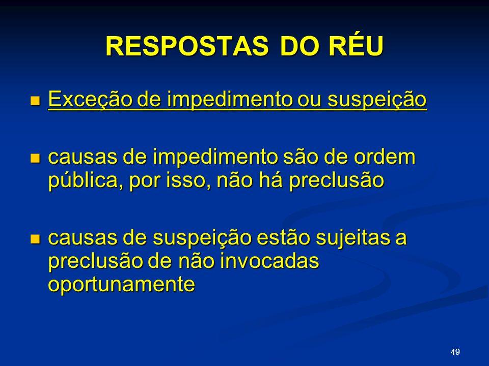 RESPOSTAS DO RÉU Exceção de impedimento ou suspeição