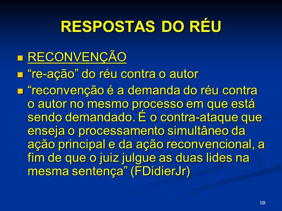 RESPOSTAS DO RÉU RECONVENÇÃO re-ação do réu contra o autor