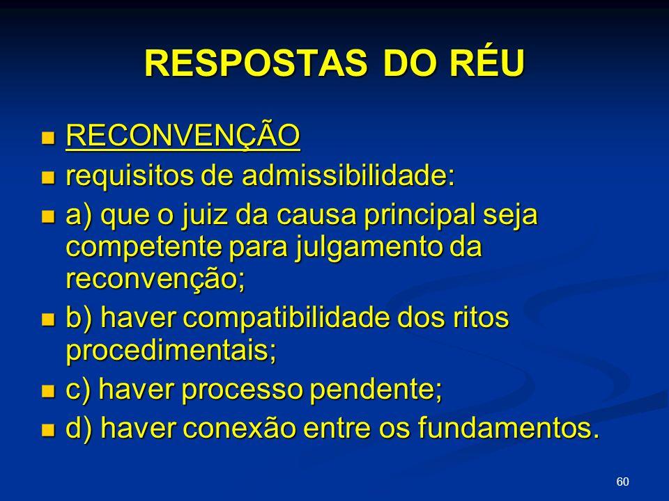 RESPOSTAS DO RÉU RECONVENÇÃO requisitos de admissibilidade: