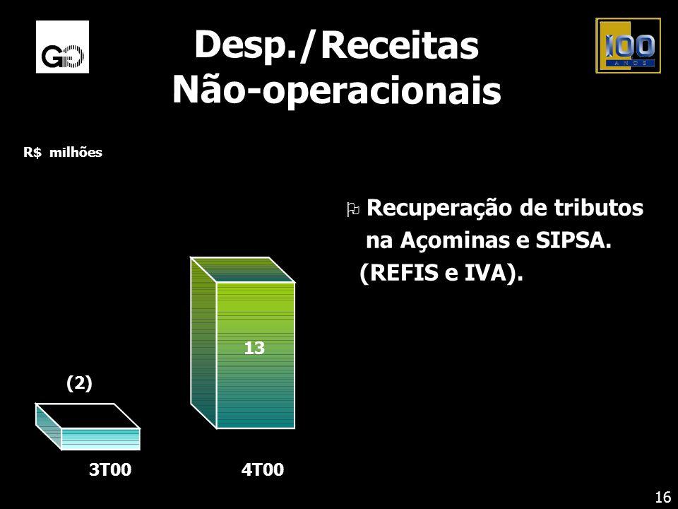 Desp./Receitas Não-operacionais