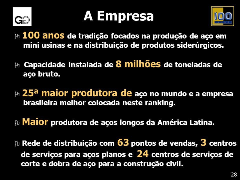 A Empresa 100 anos de tradição focados na produção de aço em mini usinas e na distribuição de produtos siderúrgicos.