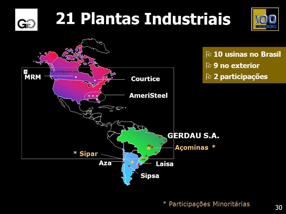 21 Plantas Industriais 10 usinas no Brasil 9 no exterior