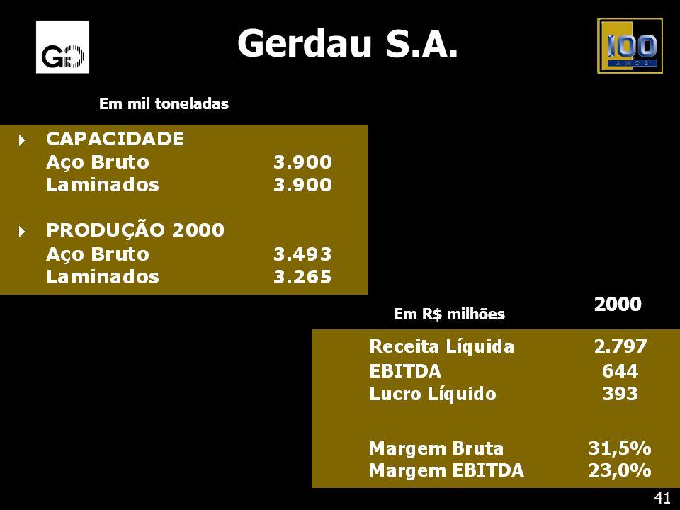 Gerdau S.A. Em mil toneladas 2000 Em R$ milhões 41