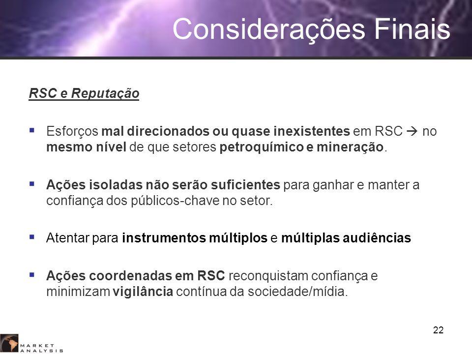 Considerações Finais RSC e Reputação