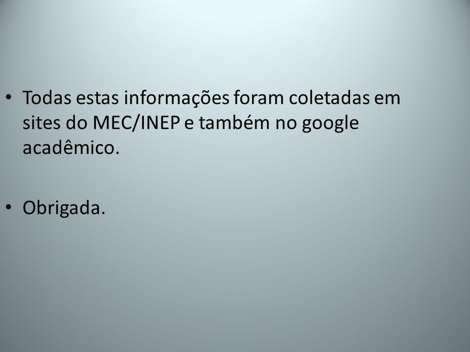 Todas estas informações foram coletadas em sites do MEC/INEP e também no google acadêmico.