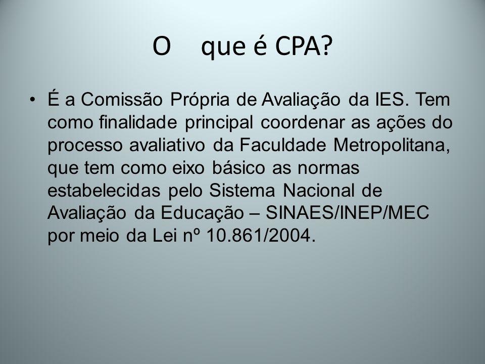 O que é CPA