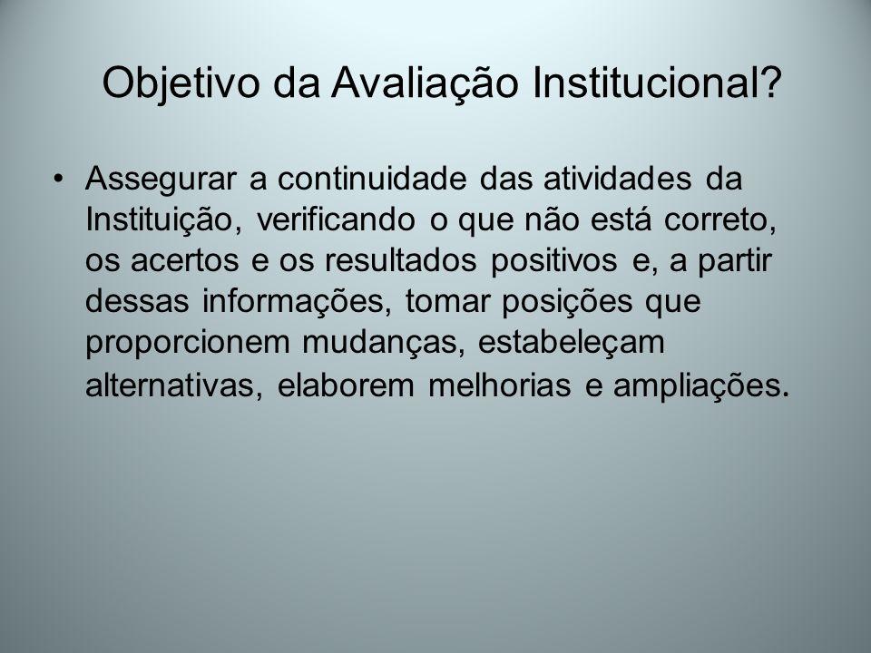 Objetivo da Avaliação Institucional