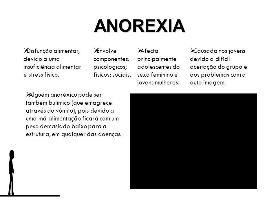 ANOREXIA Disfunção alimentar, devido a uma insuficiência alimentar e stress físico. Envolve componentes: psicológicos; físicos; sociais.
