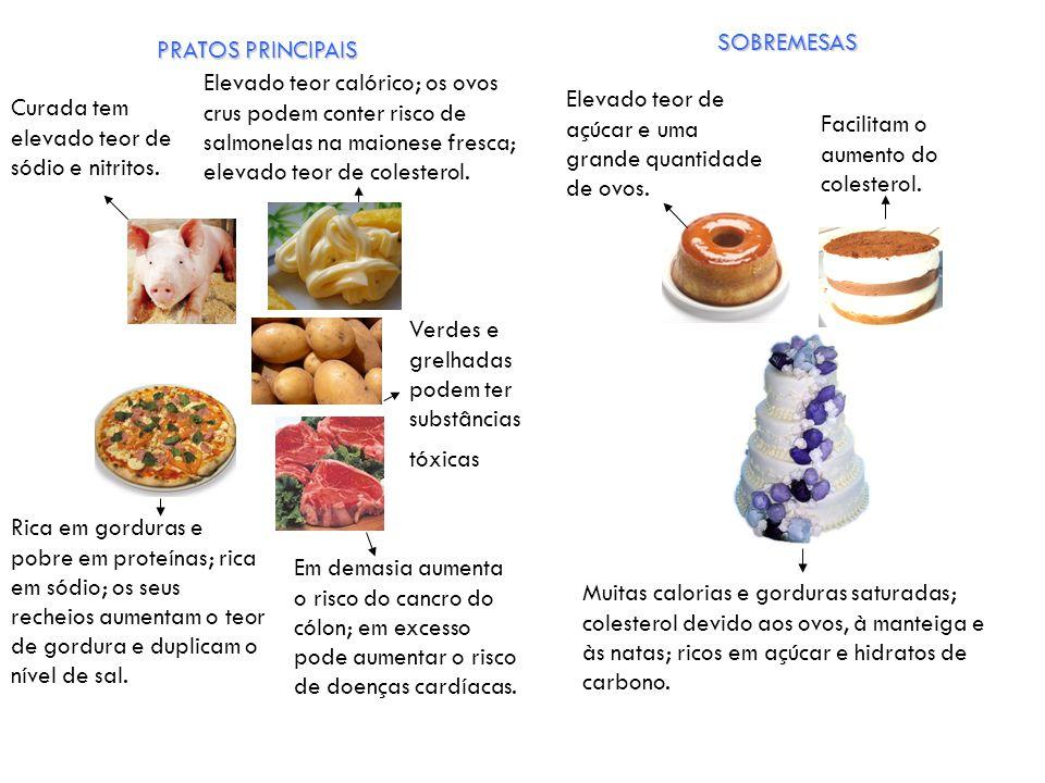 SOBREMESAS PRATOS PRINCIPAIS. Elevado teor calórico; os ovos crus podem conter risco de salmonelas na maionese fresca; elevado teor de colesterol.