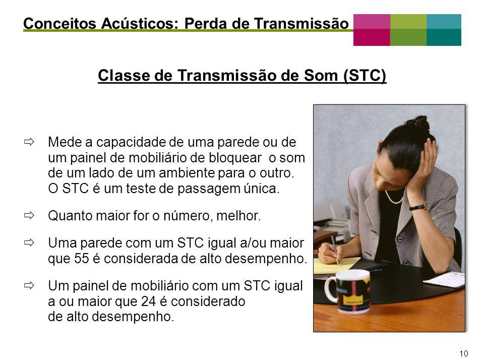 Classe de Transmissão de Som (STC)