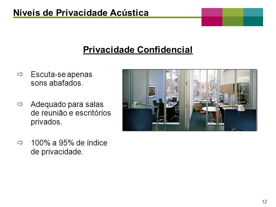 Privacidade Confidencial