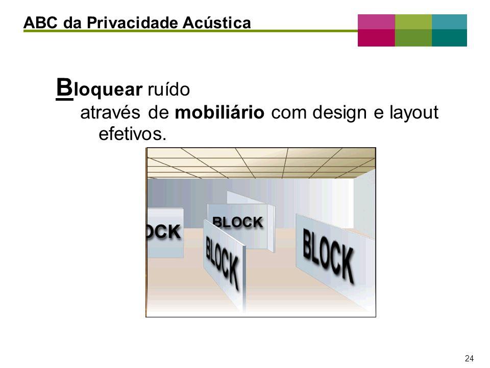 Bloquear ruído através de mobiliário com design e layout efetivos.