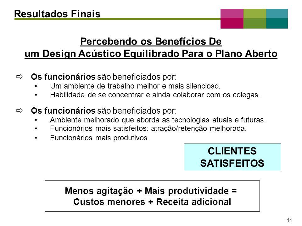 Resultados Finais Percebendo os Benefícios De um Design Acústico Equilibrado Para o Plano Aberto. Os funcionários são beneficiados por: