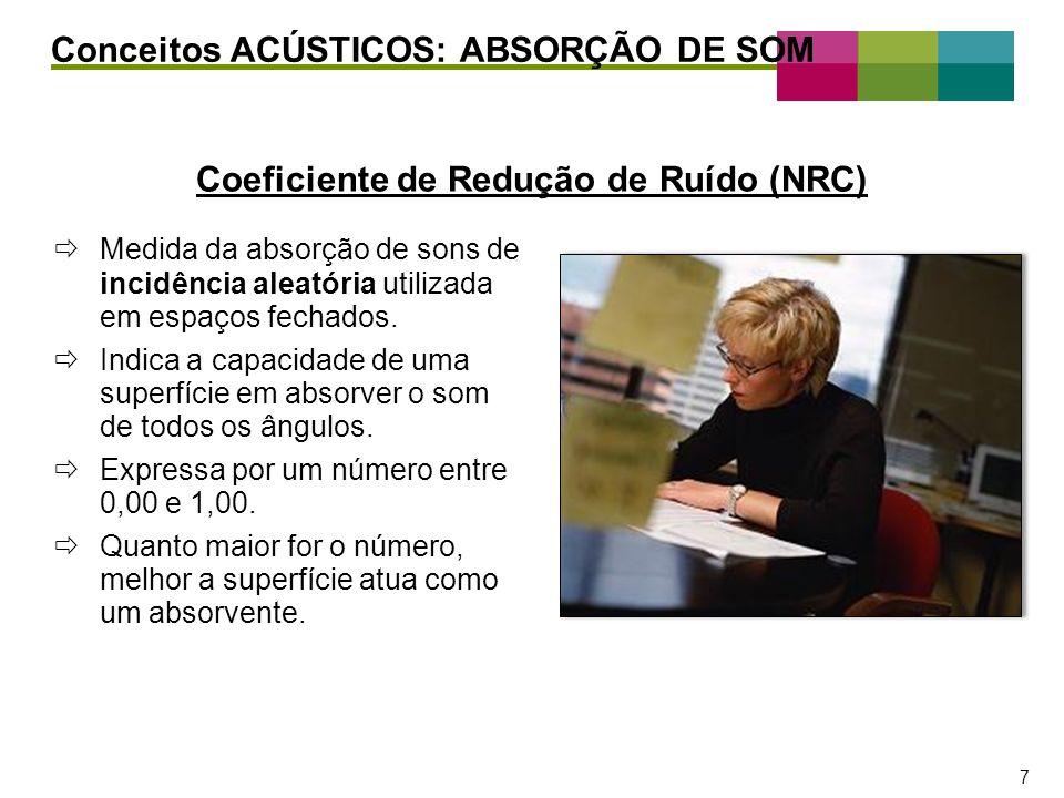 Coeficiente de Redução de Ruído (NRC)