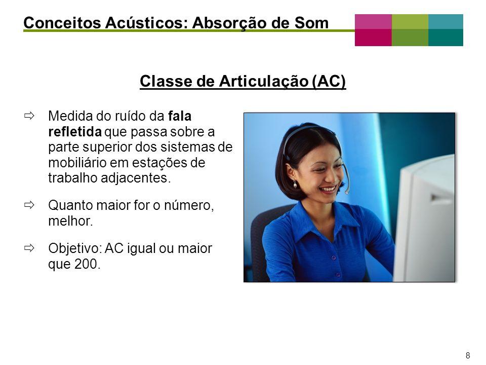 Classe de Articulação (AC)