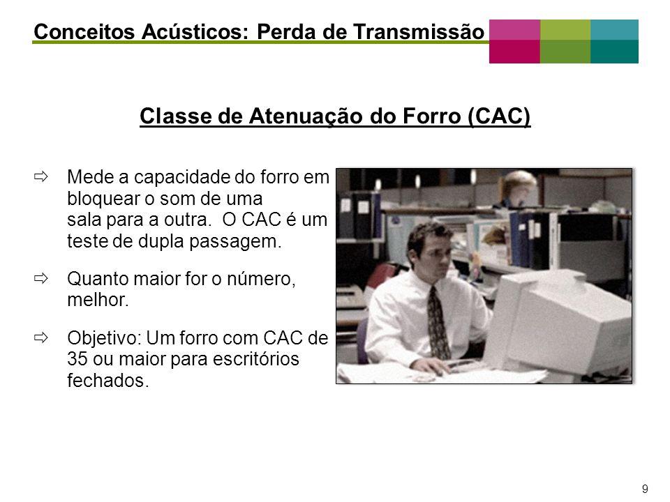 Classe de Atenuação do Forro (CAC)