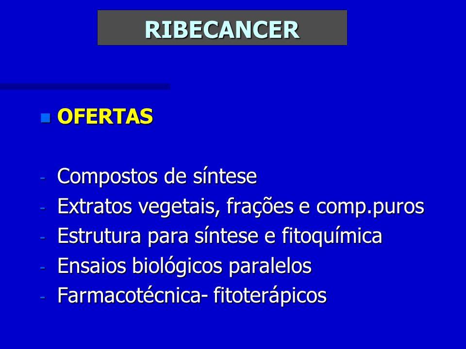 RIBECANCER OFERTAS Compostos de síntese