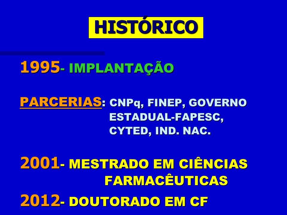 HISTÓRICO 1995- IMPLANTAÇÃO 2001- MESTRADO EM CIÊNCIAS