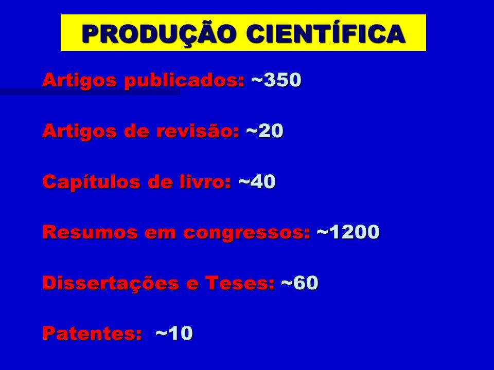 PRODUÇÃO CIENTÍFICA Artigos publicados: ~350 Artigos de revisão: ~20