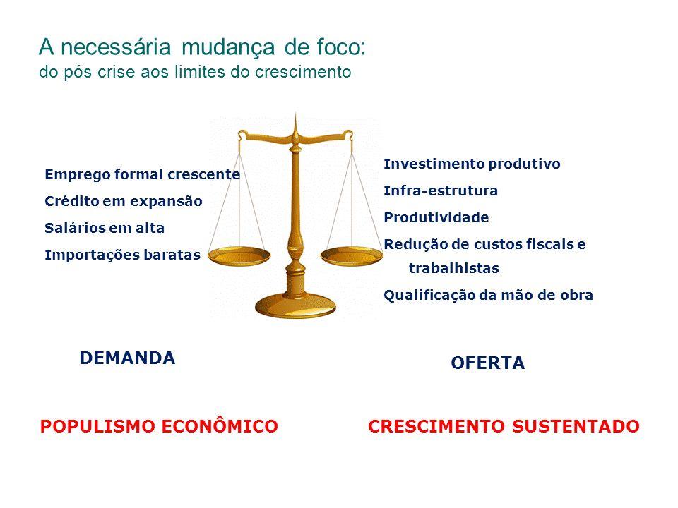 A necessária mudança de foco: do pós crise aos limites do crescimento