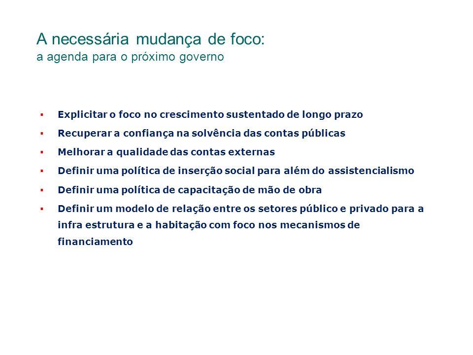 A necessária mudança de foco: a agenda para o próximo governo