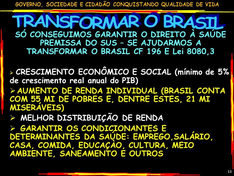 TRANSFORMAR O BRASIL SÓ CONSEGUIMOS GARANTIR O DIREITO À SAÚDE PREMISSA DO SUS – SE AJUDARMOS A TRANSFORMAR O BRASIL CF 196 E Lei 8080,3.