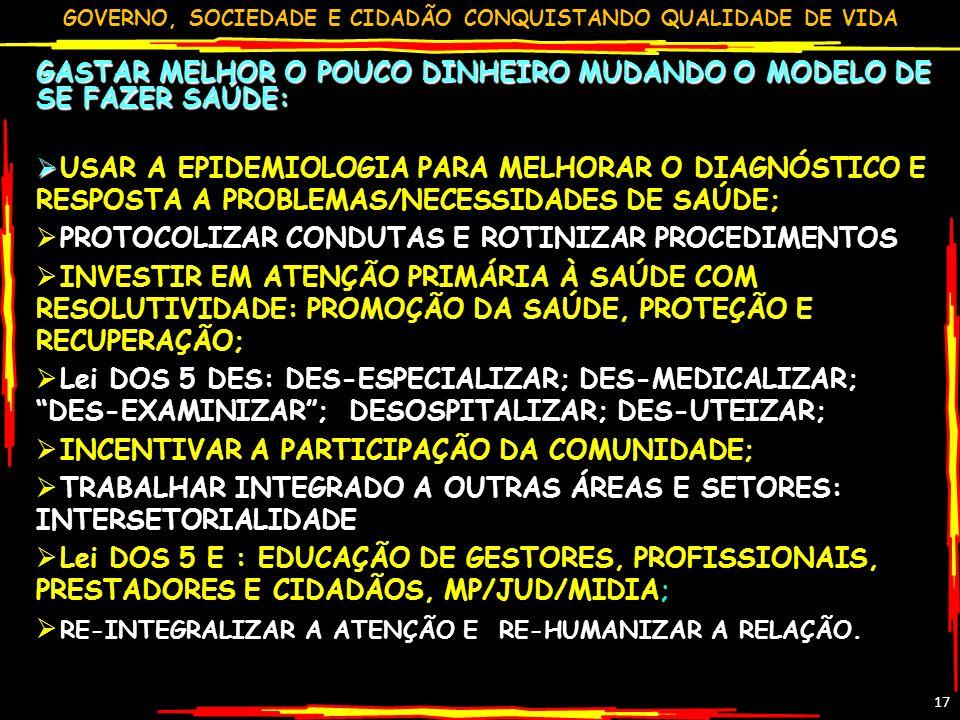 GASTAR MELHOR O POUCO DINHEIRO MUDANDO O MODELO DE SE FAZER SAÚDE: