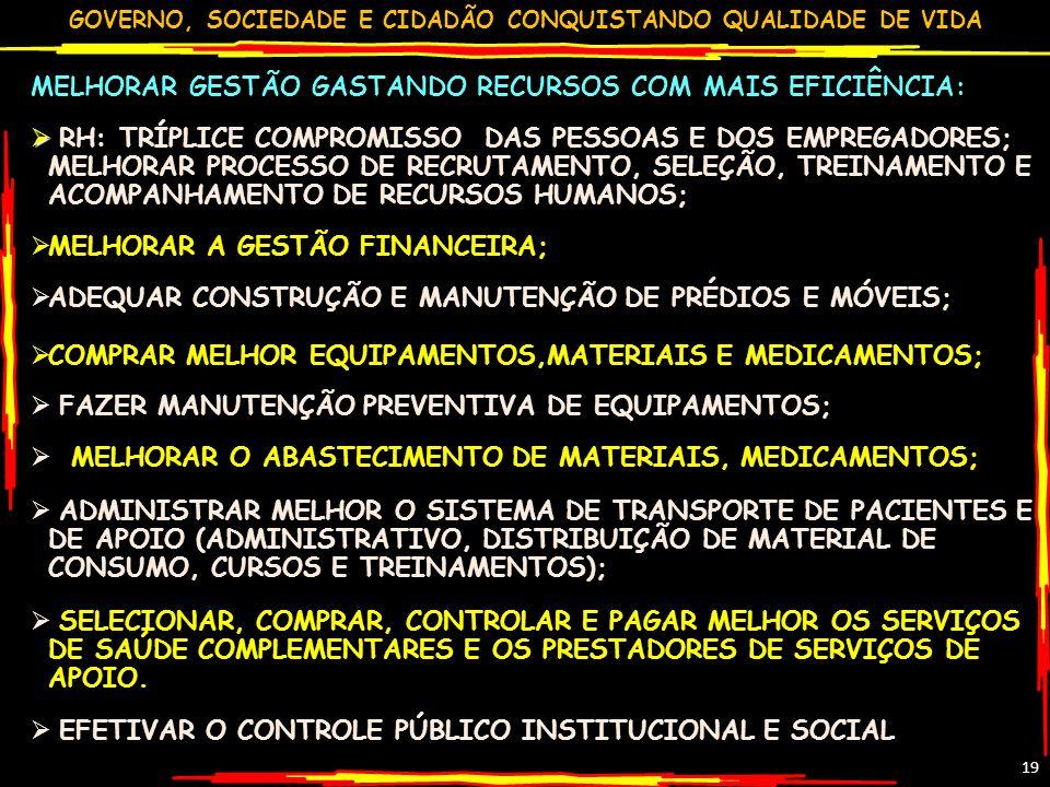 MELHORAR GESTÃO GASTANDO RECURSOS COM MAIS EFICIÊNCIA: