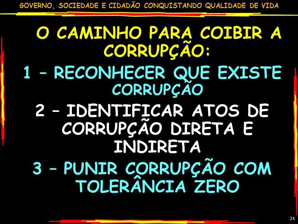 O CAMINHO PARA COIBIR A CORRUPÇÃO: 1 – RECONHECER QUE EXISTE CORRUPÇÃO