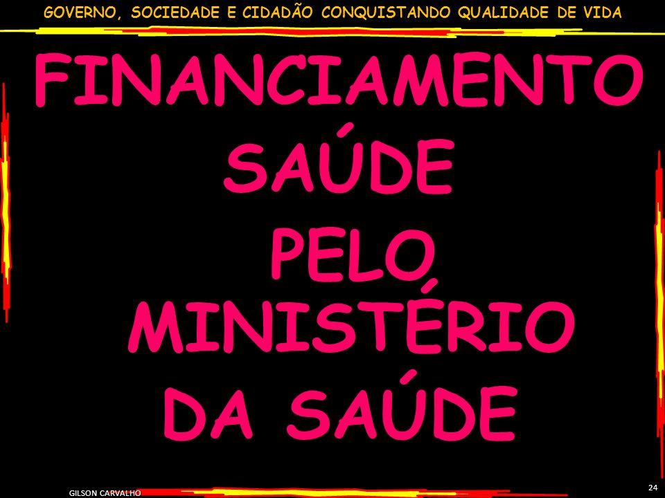 FINANCIAMENTO SAÚDE PELO MINISTÉRIO DA SAÚDE