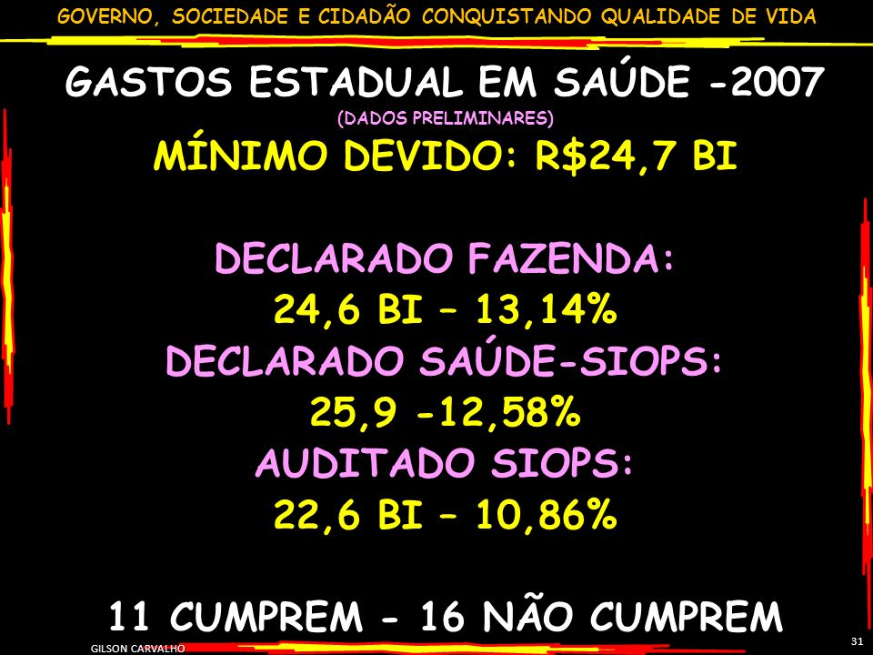 GASTOS ESTADUAL EM SAÚDE -2007 DECLARADO SAÚDE-SIOPS: