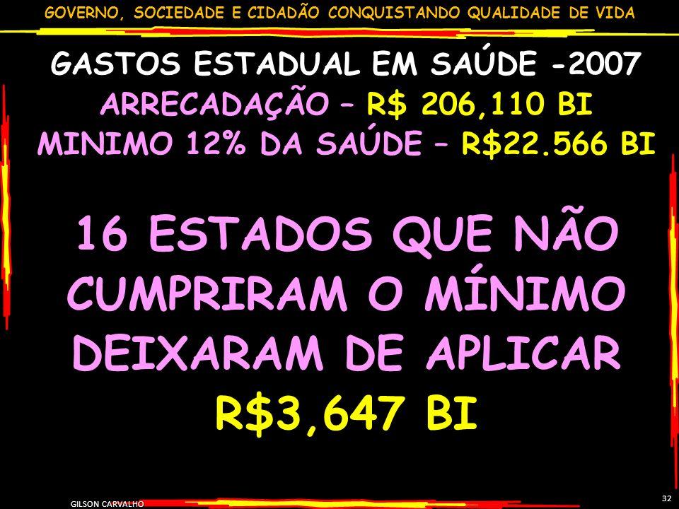 GASTOS ESTADUAL EM SAÚDE -2007
