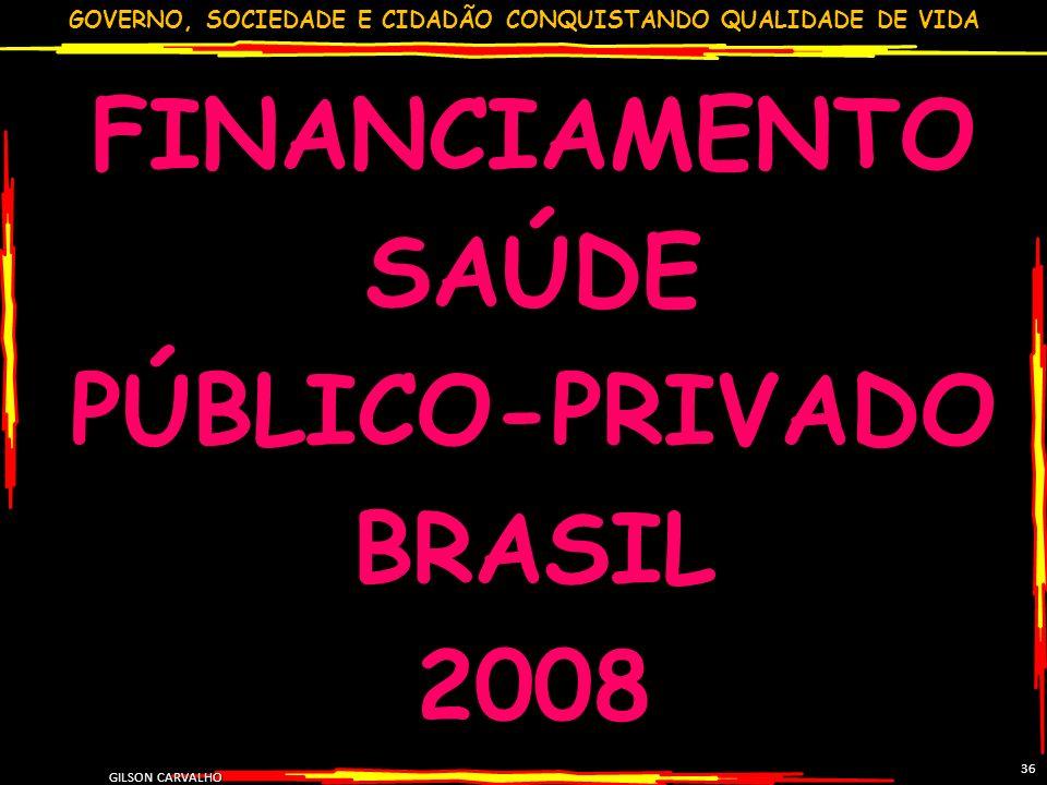 FINANCIAMENTO SAÚDE PÚBLICO-PRIVADO BRASIL 2008