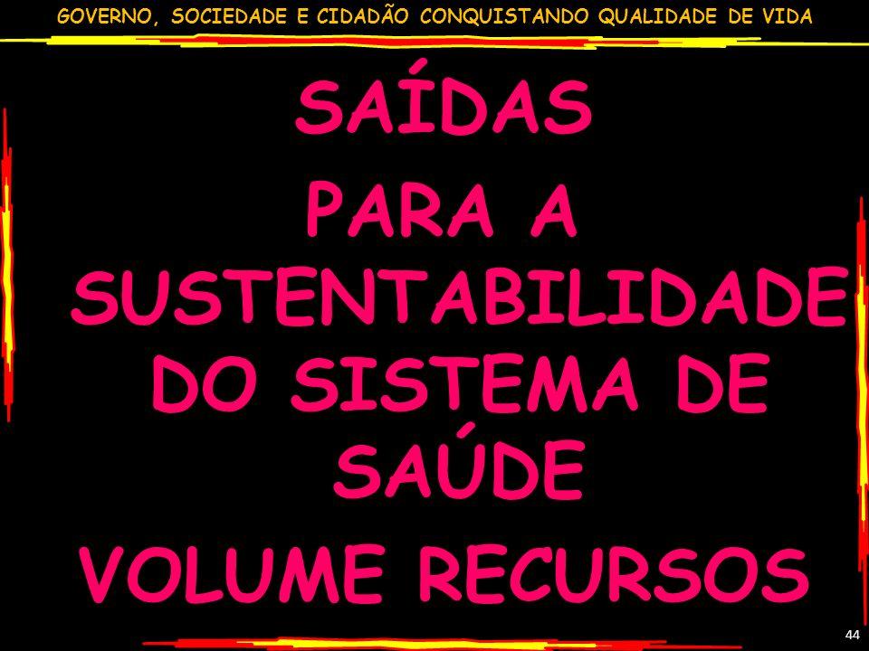 PARA A SUSTENTABILIDADE DO SISTEMA DE SAÚDE