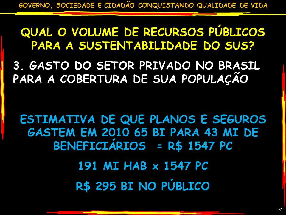 QUAL O VOLUME DE RECURSOS PÚBLICOS PARA A SUSTENTABILIDADE DO SUS