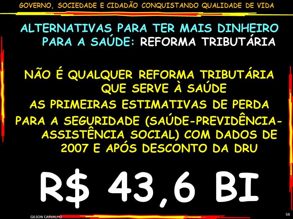 ALTERNATIVAS PARA TER MAIS DINHEIRO PARA A SAÚDE: REFORMA TRIBUTÁRIA