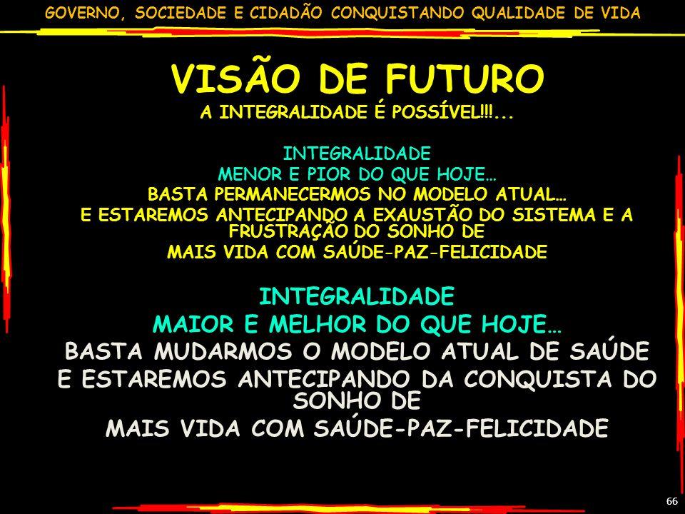 VISÃO DE FUTURO MAIOR E MELHOR DO QUE HOJE…