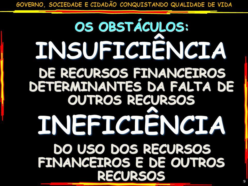 DE RECURSOS FINANCEIROS DETERMINANTES DA FALTA DE OUTROS RECURSOS