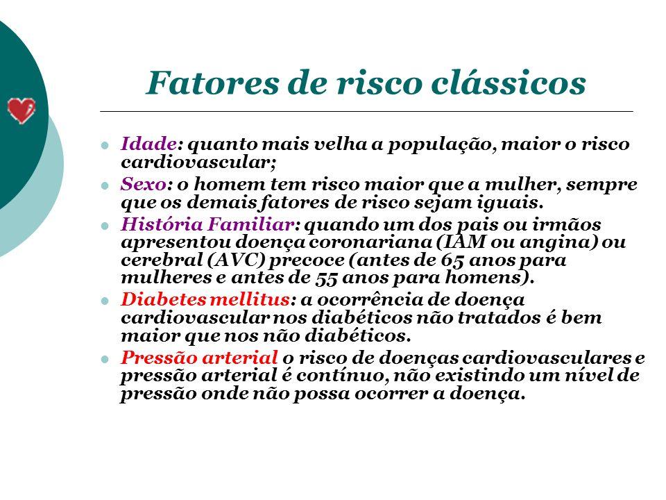 Fatores de risco clássicos