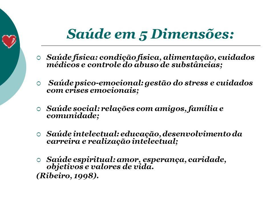 Saúde em 5 Dimensões: Saúde física: condição física, alimentação, cuidados médicos e controle do abuso de substâncias;